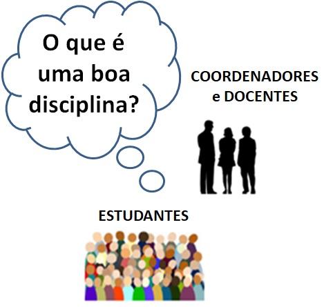 o que é uma boa disciplina 2019